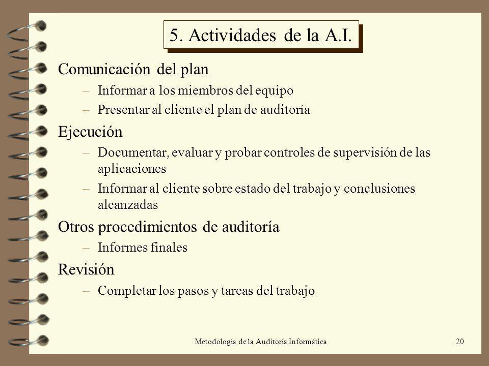 Metodología de la Auditoría Informática20 5. Actividades de la A.I. Comunicación del plan –Informar a los miembros del equipo –Presentar al cliente el