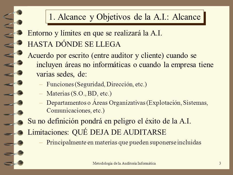 Metodología de la Auditoría Informática3 1. Alcance y Objetivos de la A.I.: Alcance Entorno y límites en que se realizará la A.I. HASTA DÓNDE SE LLEGA