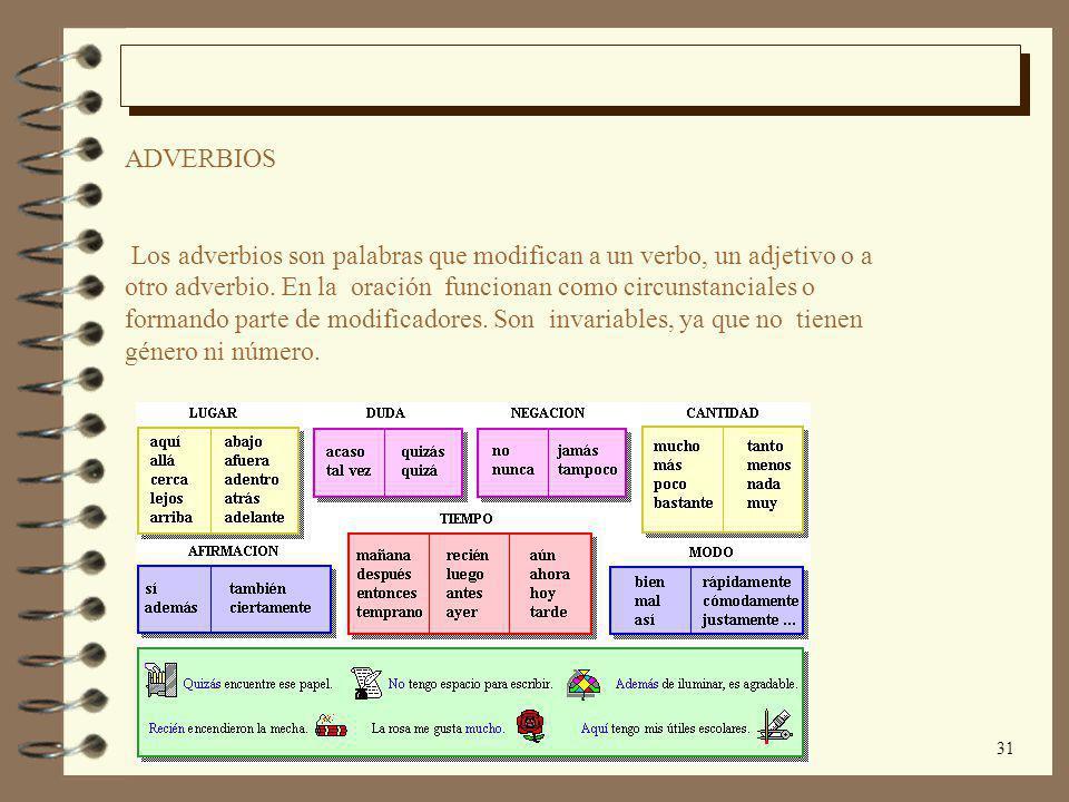 Metodología de la Auditoría Informática31 ADVERBIOS Los adverbios son palabras que modifican a un verbo, un adjetivo o a otro adverbio. En la oración