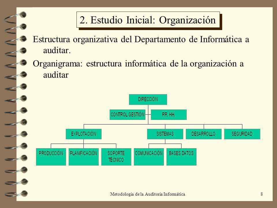 Metodología de la Auditoría Informática8 2. Estudio Inicial: Organización Estructura organizativa del Departamento de Informática a auditar. Organigra