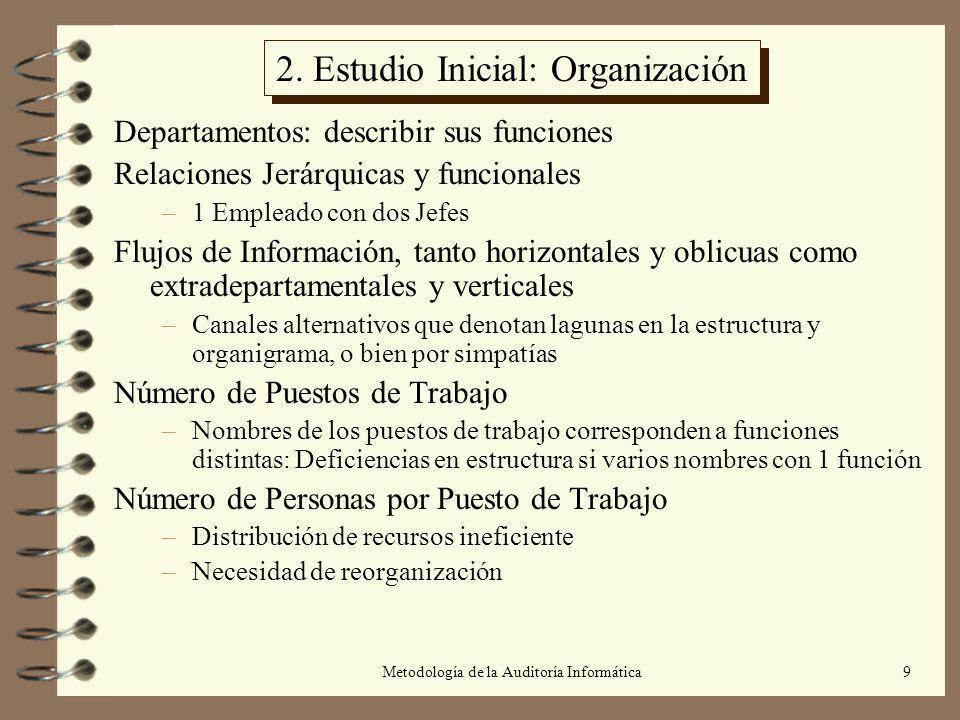 Metodología de la Auditoría Informática9 2. Estudio Inicial: Organización Departamentos: describir sus funciones Relaciones Jerárquicas y funcionales