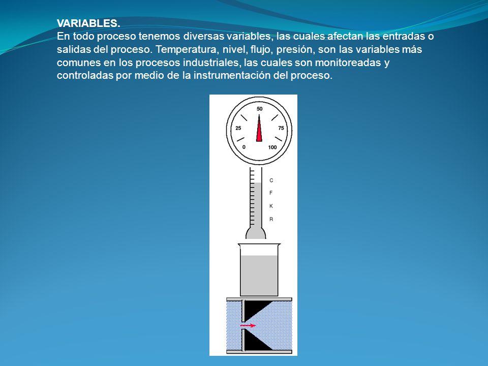 VARIABLES. En todo proceso tenemos diversas variables, las cuales afectan las entradas o salidas del proceso. Temperatura, nivel, flujo, presión, son
