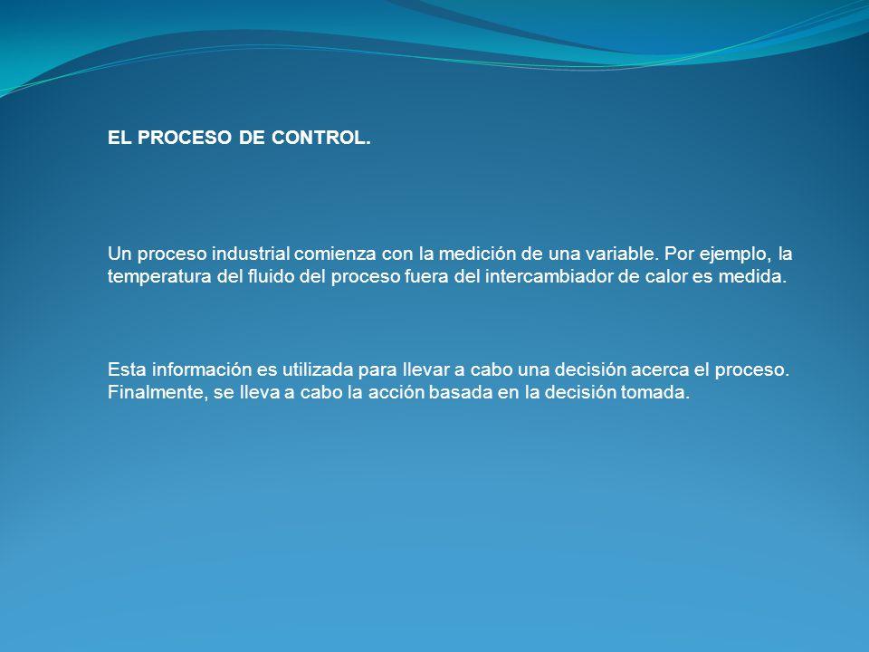 EL PROCESO DE CONTROL. Un proceso industrial comienza con la medición de una variable. Por ejemplo, la temperatura del fluido del proceso fuera del in