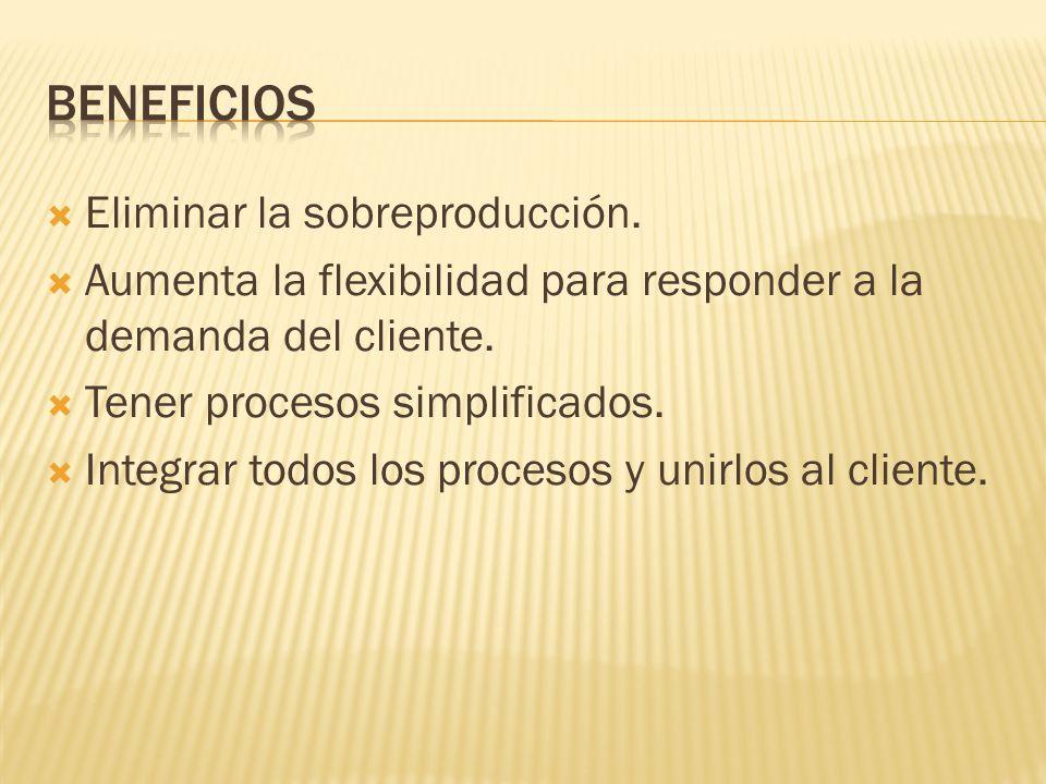 Eliminar la sobreproducción. Aumenta la flexibilidad para responder a la demanda del cliente. Tener procesos simplificados. Integrar todos los proceso