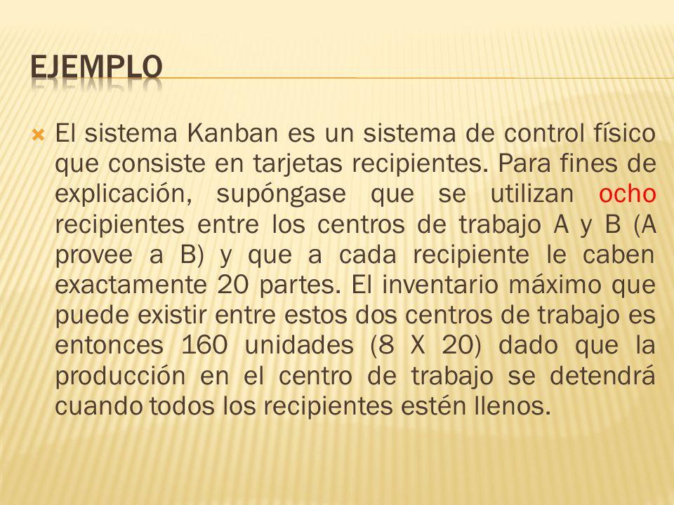El sistema Kanban es un sistema de control físico que consiste en tarjetas recipientes. Para fines de explicación, supóngase que se utilizan ocho reci