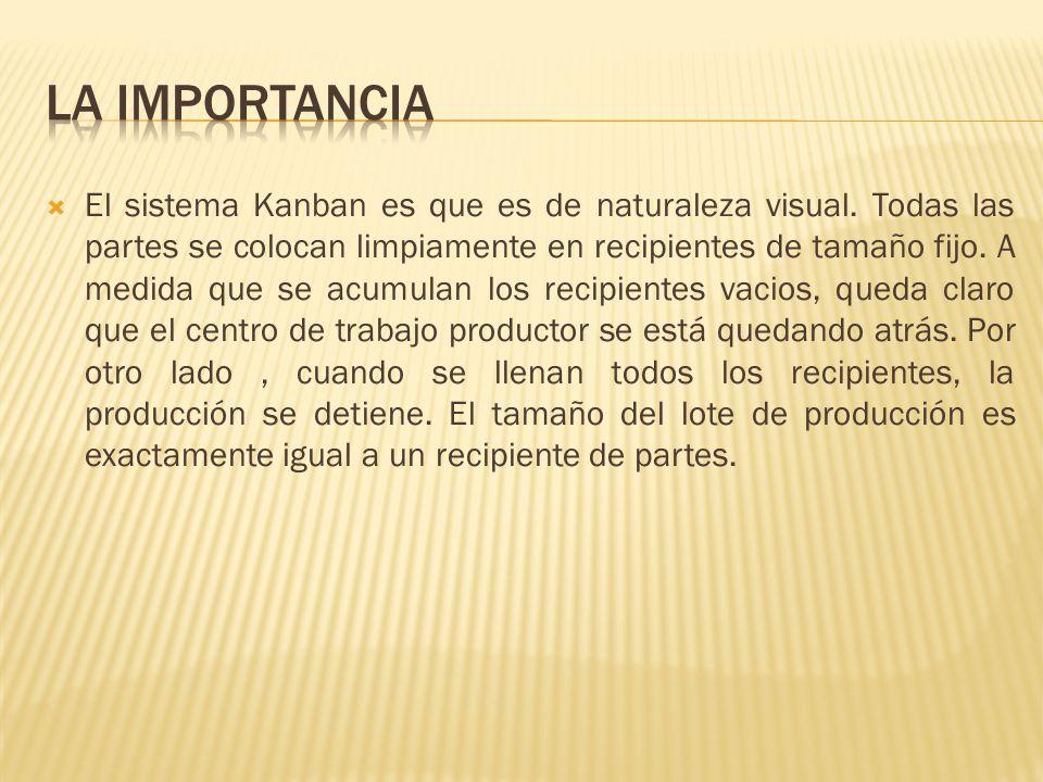 El sistema Kanban es que es de naturaleza visual. Todas las partes se colocan limpiamente en recipientes de tamaño fijo. A medida que se acumulan los