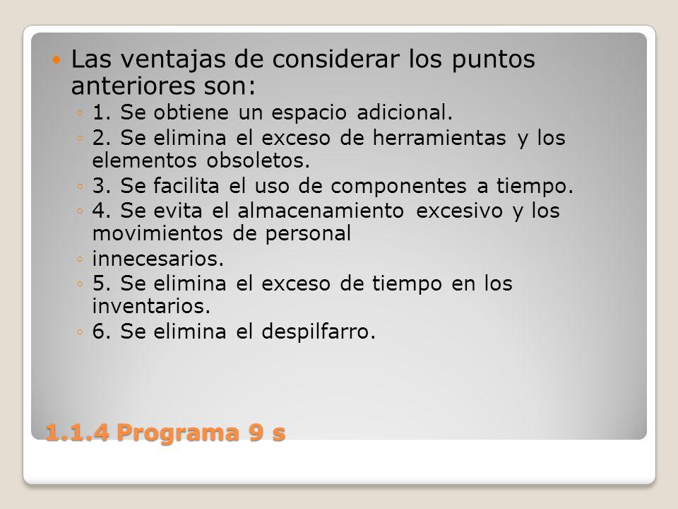 1.1.4 Programa 9 s Las ventajas de considerar los puntos anteriores son: 1. Se obtiene un espacio adicional. 2. Se elimina el exceso de herramientas y