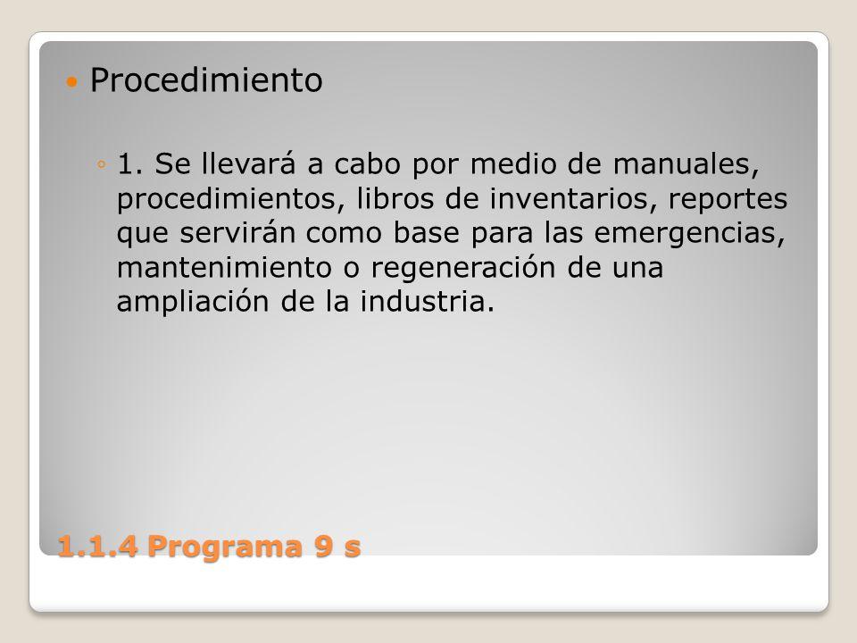 1.1.4 Programa 9 s Procedimiento 1. Se llevará a cabo por medio de manuales, procedimientos, libros de inventarios, reportes que servirán como base pa