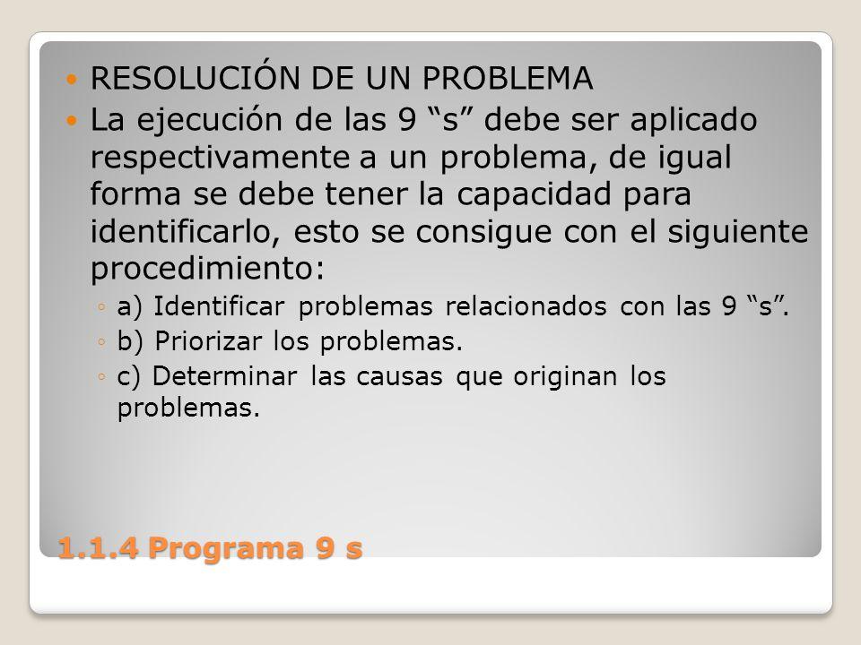1.1.4 Programa 9 s RESOLUCIÓN DE UN PROBLEMA La ejecución de las 9 s debe ser aplicado respectivamente a un problema, de igual forma se debe tener la