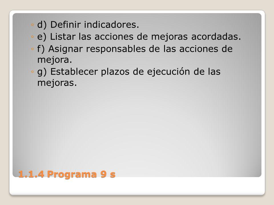 1.1.4 Programa 9 s d) Definir indicadores. e) Listar las acciones de mejoras acordadas. f) Asignar responsables de las acciones de mejora. g) Establec