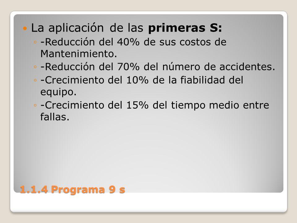 1.1.4 Programa 9 s La aplicación de las primeras S: -Reducción del 40% de sus costos de Mantenimiento. -Reducción del 70% del número de accidentes. -C