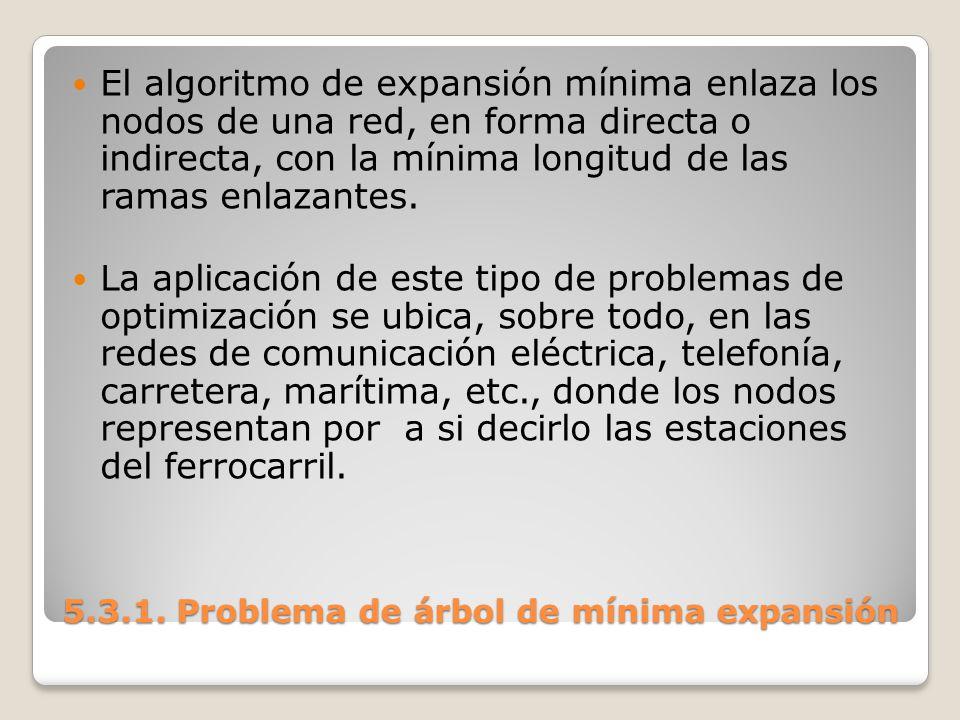 5.3.1. Problema de árbol de mínima expansión El algoritmo de expansión mínima enlaza los nodos de una red, en forma directa o indirecta, con la mínima
