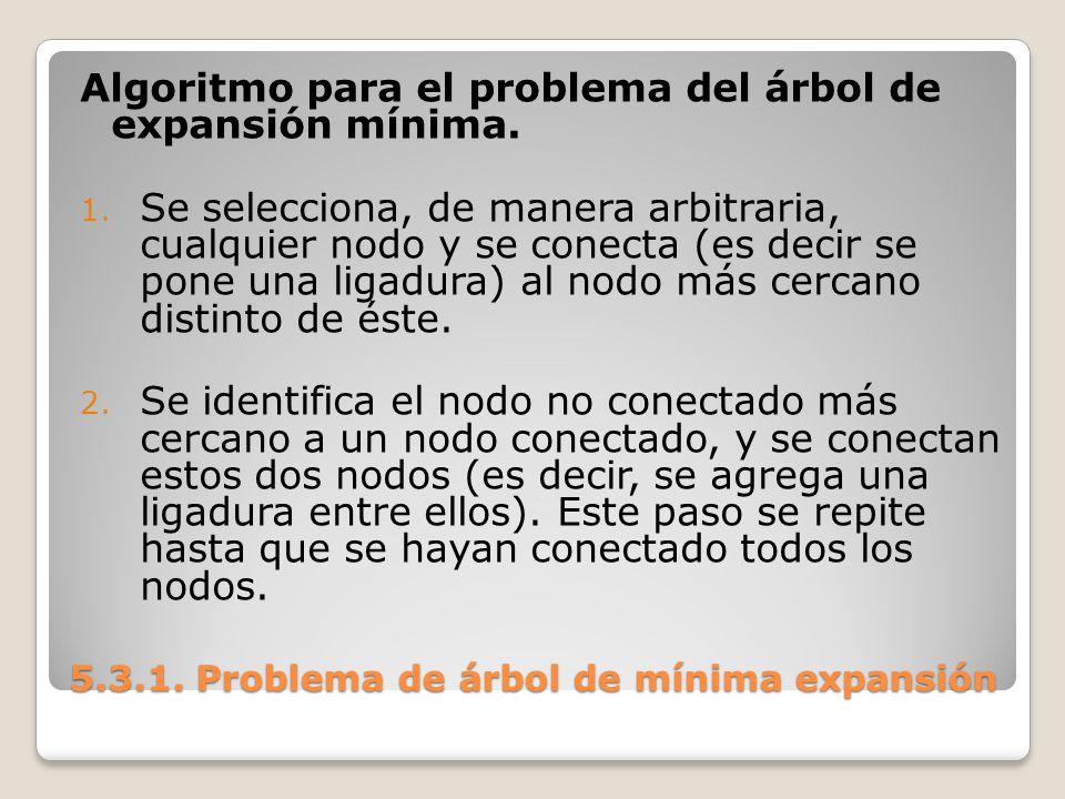5.3.1. Problema de árbol de mínima expansión Algoritmo para el problema del árbol de expansión mínima. 1. Se selecciona, de manera arbitraria, cualqui