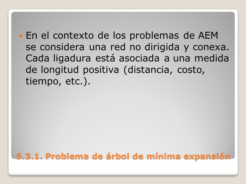 5.3.1. Problema de árbol de mínima expansión En el contexto de los problemas de AEM se considera una red no dirigida y conexa. Cada ligadura está asoc