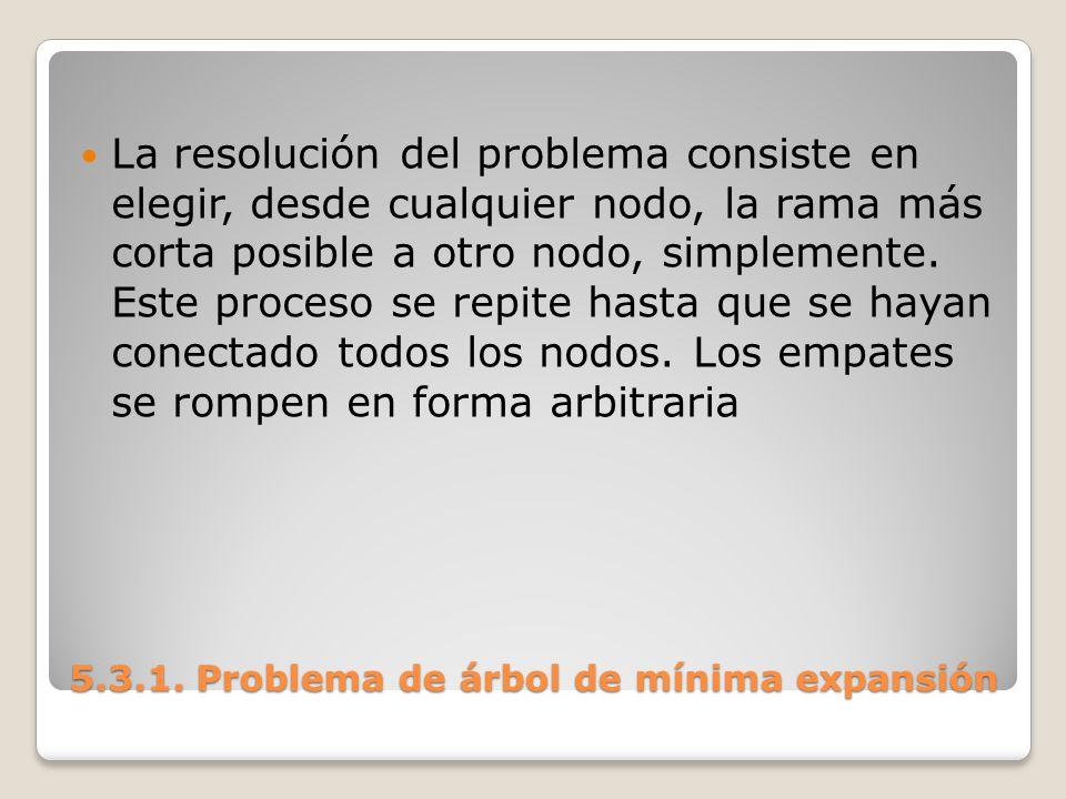 5.3.1. Problema de árbol de mínima expansión La resolución del problema consiste en elegir, desde cualquier nodo, la rama más corta posible a otro nod