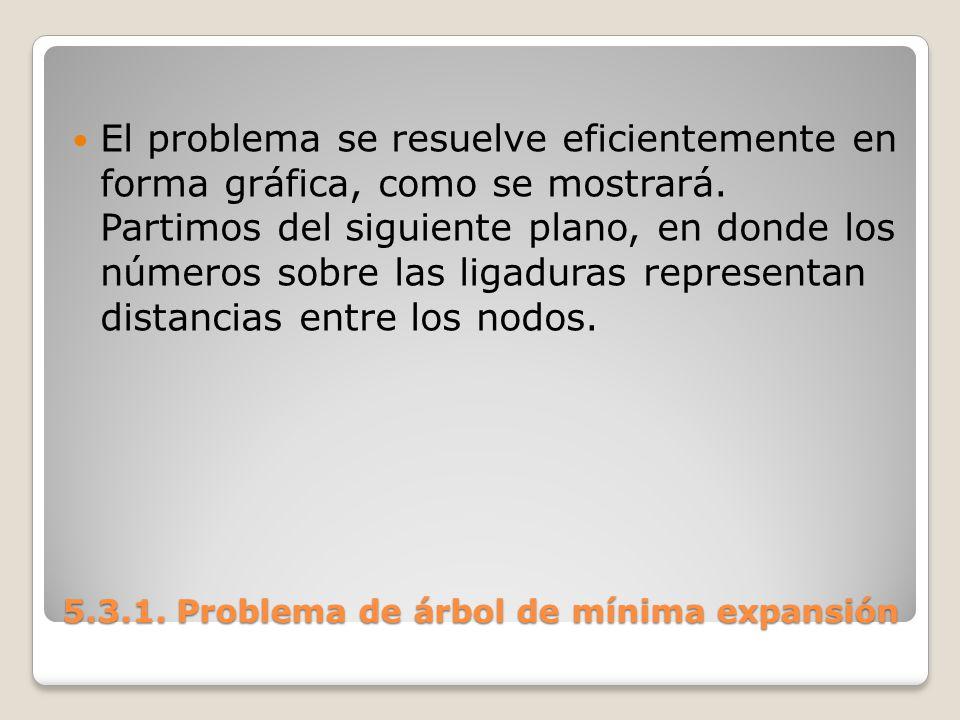 5.3.1. Problema de árbol de mínima expansión El problema se resuelve eficientemente en forma gráfica, como se mostrará. Partimos del siguiente plano,
