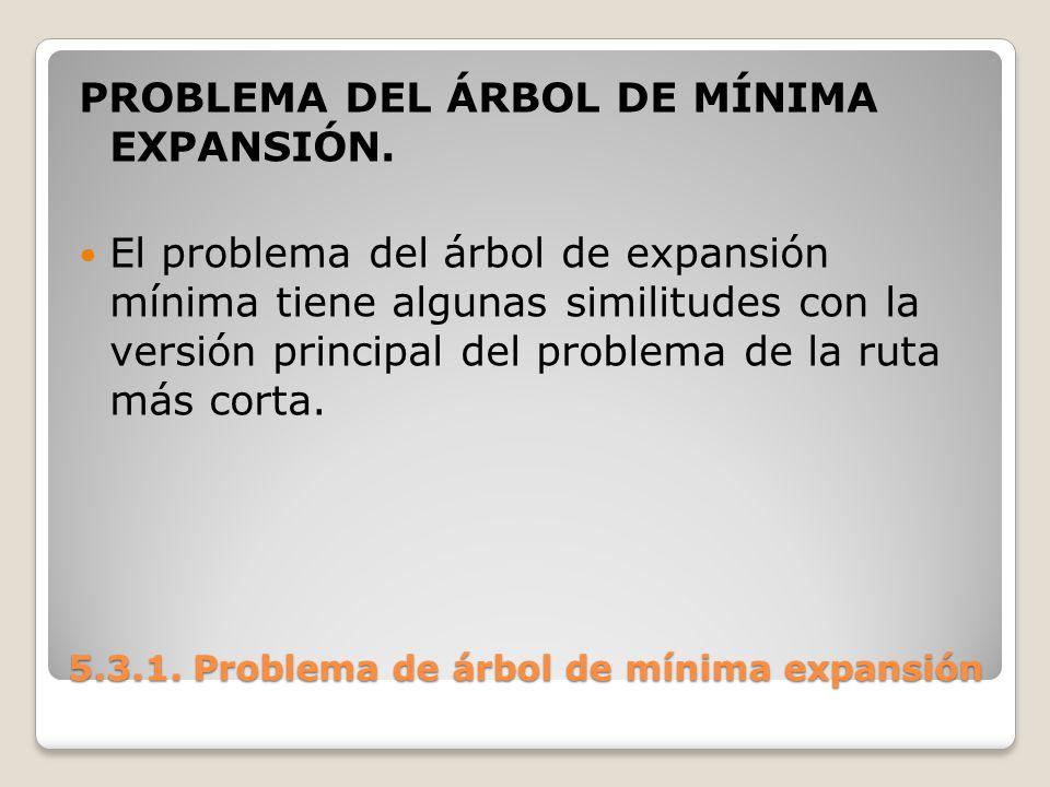 5.3.1. Problema de árbol de mínima expansión PROBLEMA DEL ÁRBOL DE MÍNIMA EXPANSIÓN. El problema del árbol de expansión mínima tiene algunas similitud