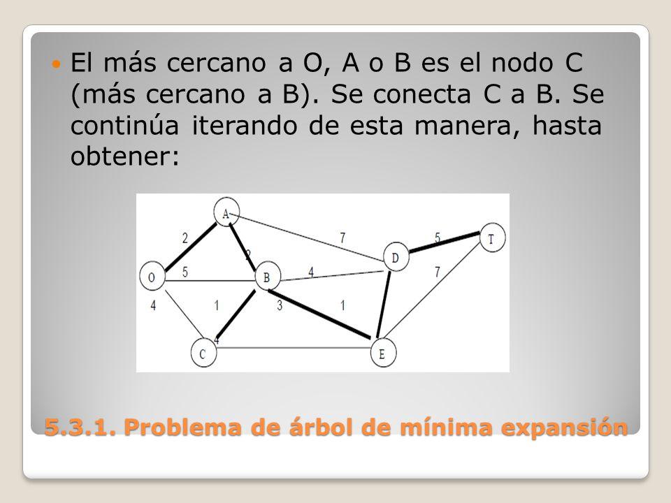 5.3.1. Problema de árbol de mínima expansión El más cercano a O, A o B es el nodo C (más cercano a B). Se conecta C a B. Se continúa iterando de esta