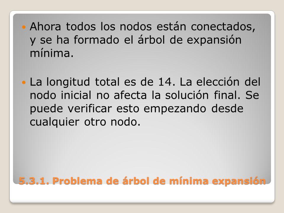 5.3.1. Problema de árbol de mínima expansión Ahora todos los nodos están conectados, y se ha formado el árbol de expansión mínima. La longitud total e