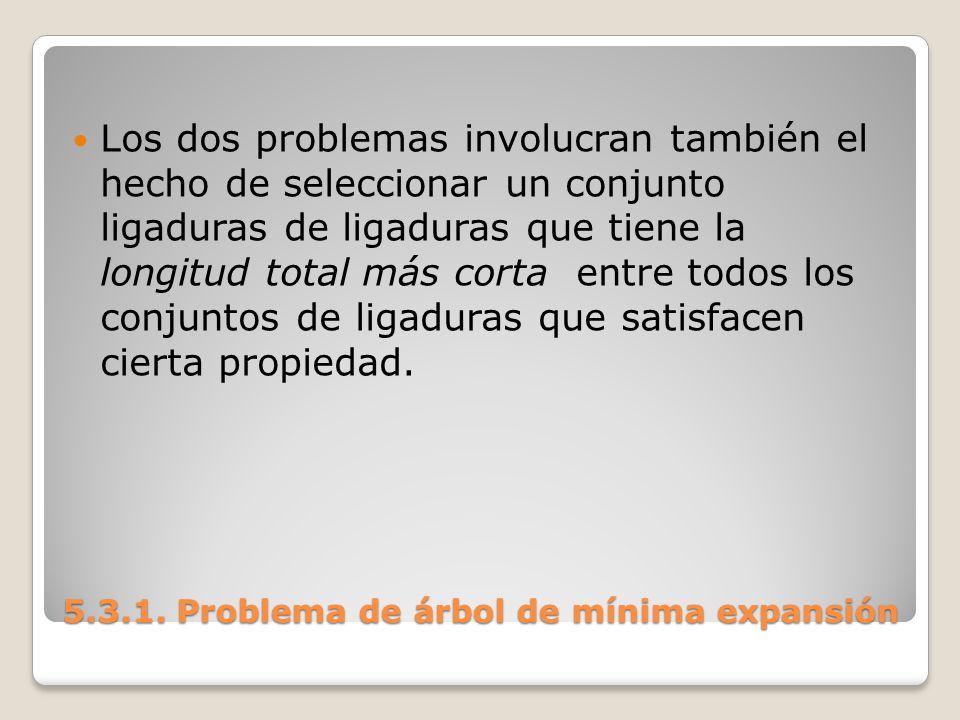 5.3.1. Problema de árbol de mínima expansión Los dos problemas involucran también el hecho de seleccionar un conjunto ligaduras de ligaduras que tiene