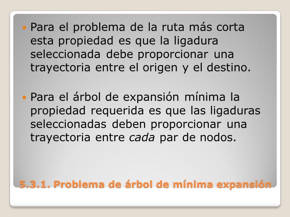 5.3.1. Problema de árbol de mínima expansión Para el problema de la ruta más corta esta propiedad es que la ligadura seleccionada debe proporcionar un