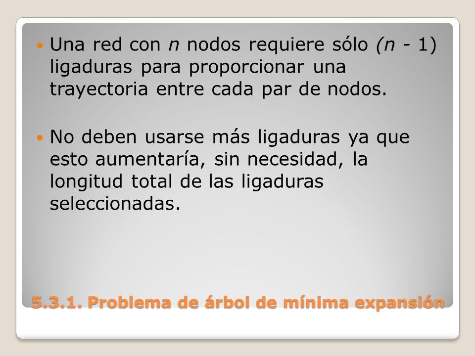 5.3.1. Problema de árbol de mínima expansión Una red con n nodos requiere sólo (n - 1) ligaduras para proporcionar una trayectoria entre cada par de n