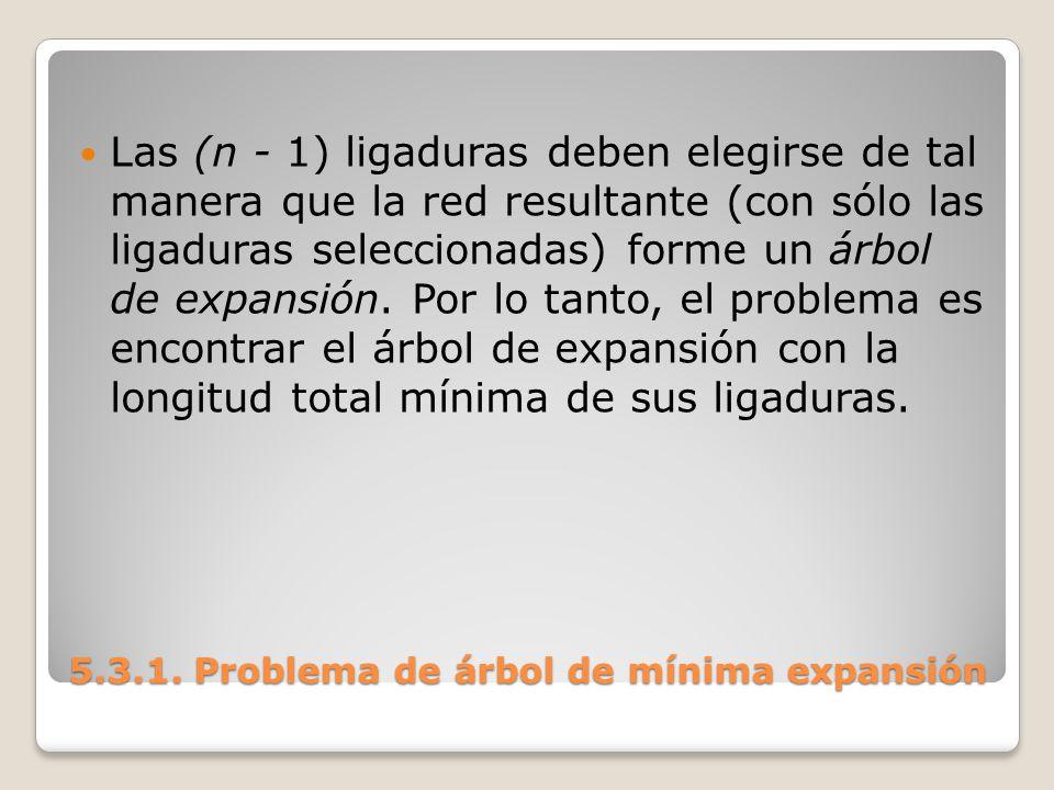 5.3.1. Problema de árbol de mínima expansión Las (n - 1) ligaduras deben elegirse de tal manera que la red resultante (con sólo las ligaduras seleccio