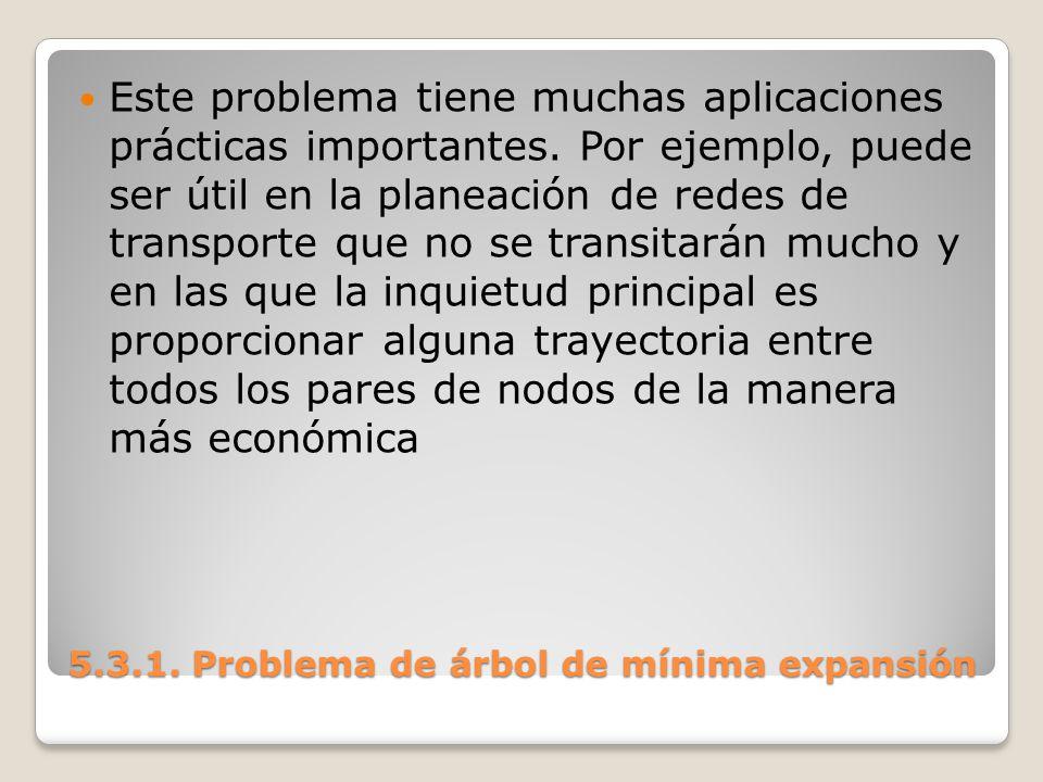 5.3.1. Problema de árbol de mínima expansión Este problema tiene muchas aplicaciones prácticas importantes. Por ejemplo, puede ser útil en la planeaci