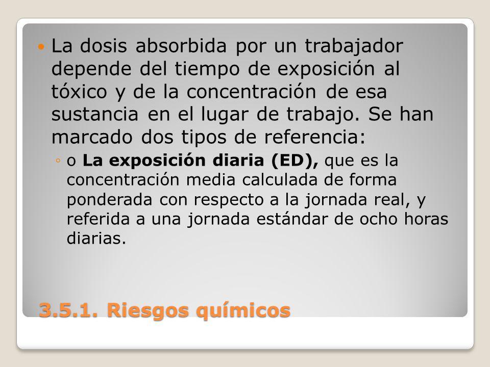 3.5.1. Riesgos químicos 3.5.1. Riesgos químicos La dosis absorbida por un trabajador depende del tiempo de exposición al tóxico y de la concentración