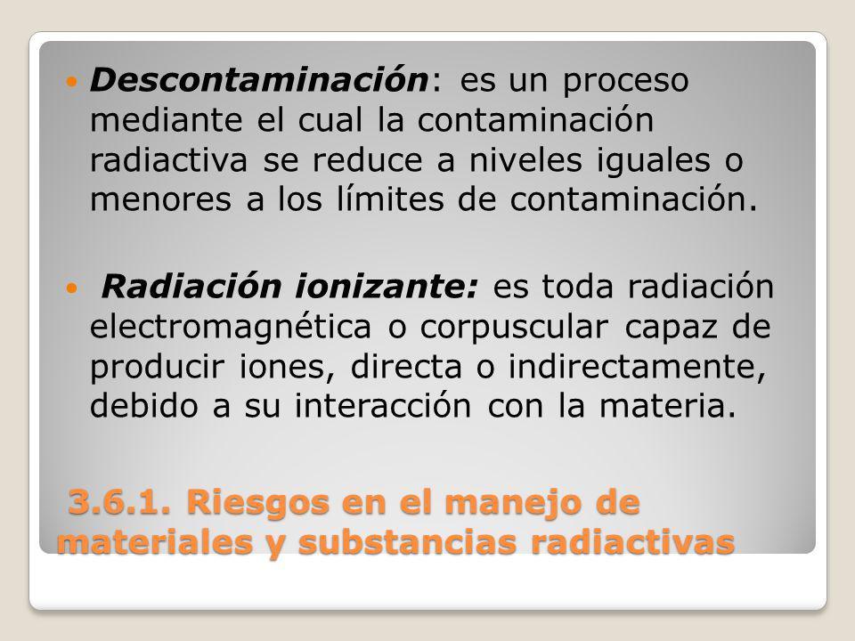 3.6.1. Riesgos en el manejo de materiales y substancias radiactivas 3.6.1. Riesgos en el manejo de materiales y substancias radiactivas Descontaminaci