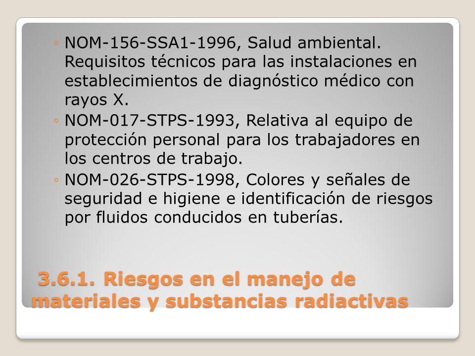 3.6.1. Riesgos en el manejo de materiales y substancias radiactivas 3.6.1. Riesgos en el manejo de materiales y substancias radiactivas NOM-156-SSA1-1