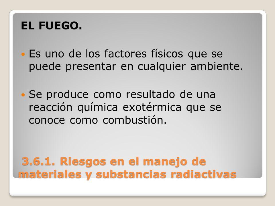 3.6.1. Riesgos en el manejo de materiales y substancias radiactivas 3.6.1. Riesgos en el manejo de materiales y substancias radiactivas EL FUEGO. Es u