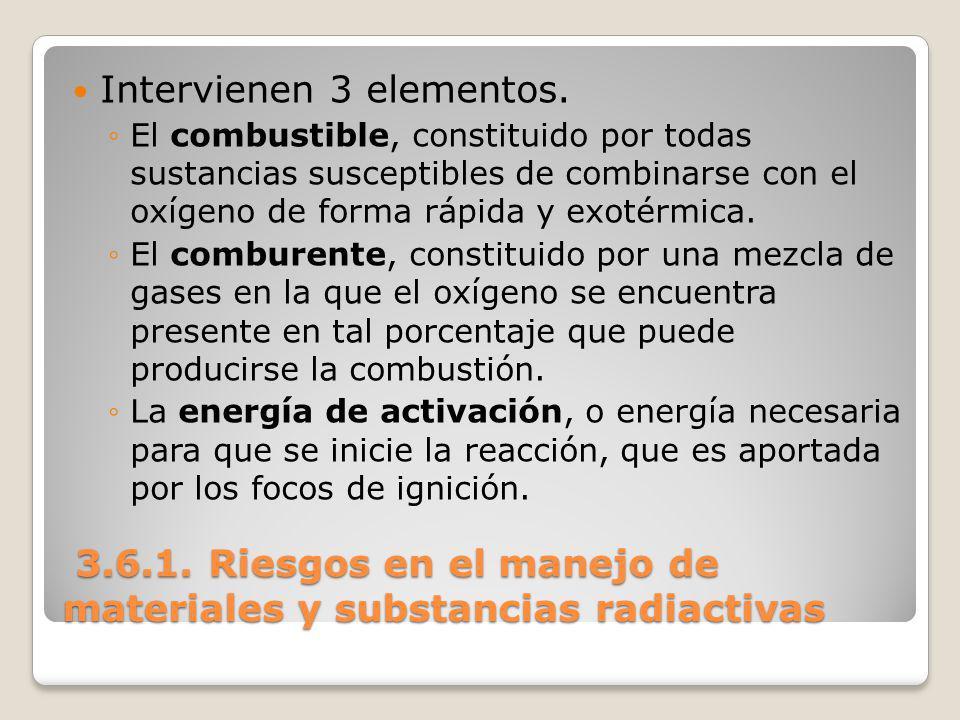 3.6.1. Riesgos en el manejo de materiales y substancias radiactivas 3.6.1. Riesgos en el manejo de materiales y substancias radiactivas Intervienen 3