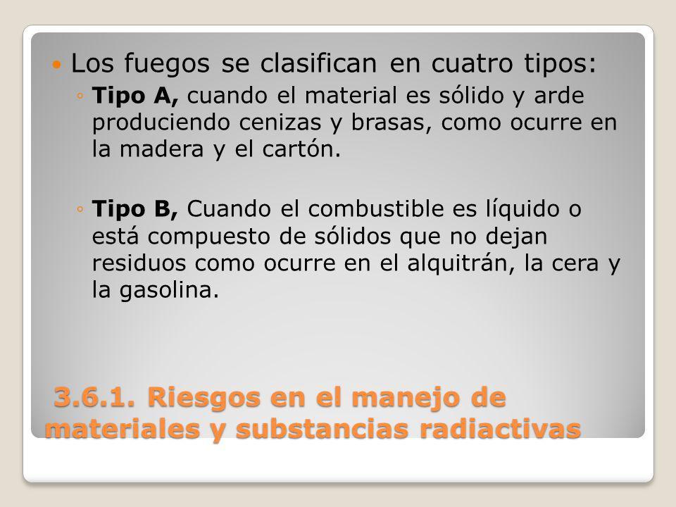 3.6.1. Riesgos en el manejo de materiales y substancias radiactivas 3.6.1. Riesgos en el manejo de materiales y substancias radiactivas Los fuegos se