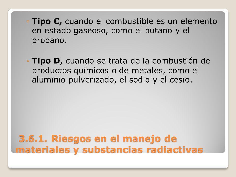 3.6.1. Riesgos en el manejo de materiales y substancias radiactivas 3.6.1. Riesgos en el manejo de materiales y substancias radiactivas Tipo C, cuando