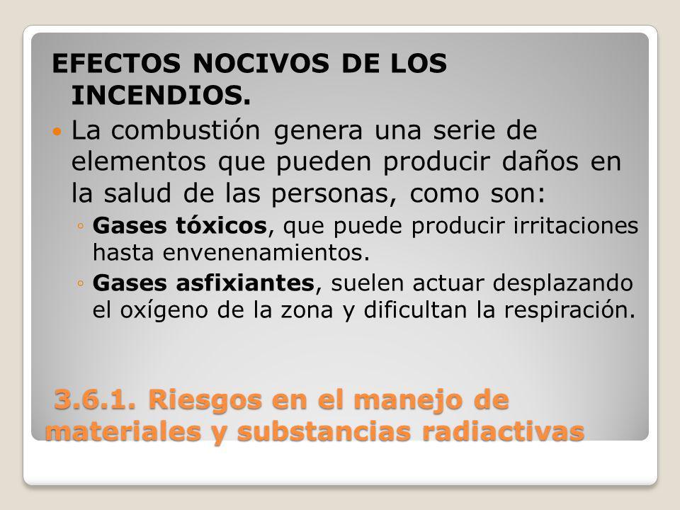 3.6.1. Riesgos en el manejo de materiales y substancias radiactivas 3.6.1. Riesgos en el manejo de materiales y substancias radiactivas EFECTOS NOCIVO