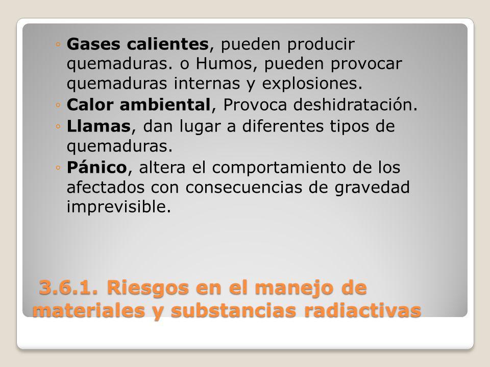3.6.1. Riesgos en el manejo de materiales y substancias radiactivas 3.6.1. Riesgos en el manejo de materiales y substancias radiactivas Gases caliente