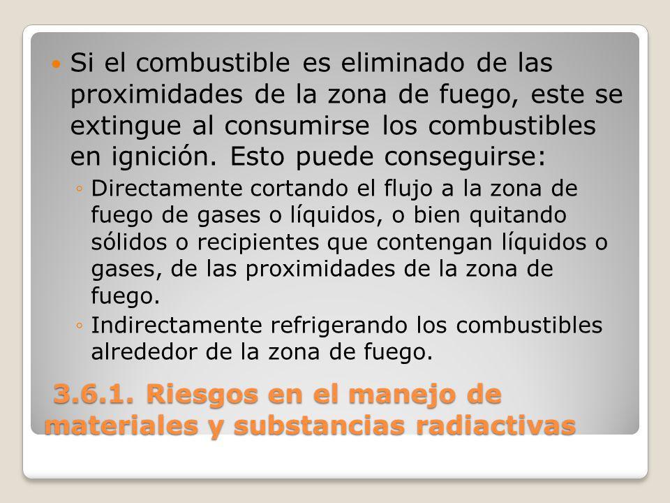 3.6.1. Riesgos en el manejo de materiales y substancias radiactivas 3.6.1. Riesgos en el manejo de materiales y substancias radiactivas Si el combusti