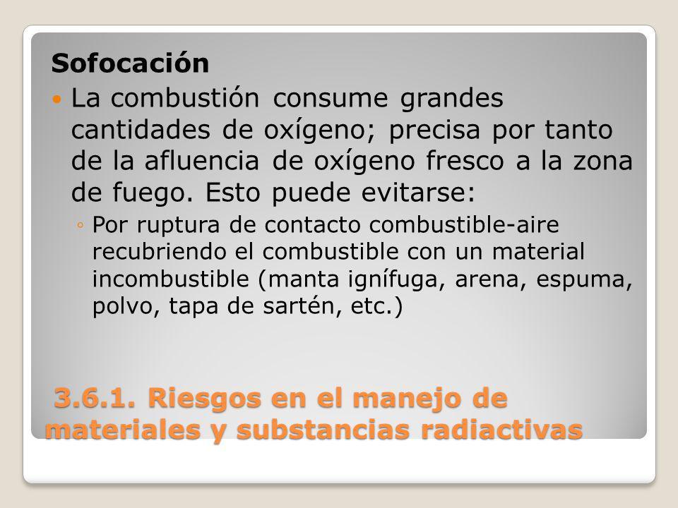 3.6.1. Riesgos en el manejo de materiales y substancias radiactivas 3.6.1. Riesgos en el manejo de materiales y substancias radiactivas Sofocación La