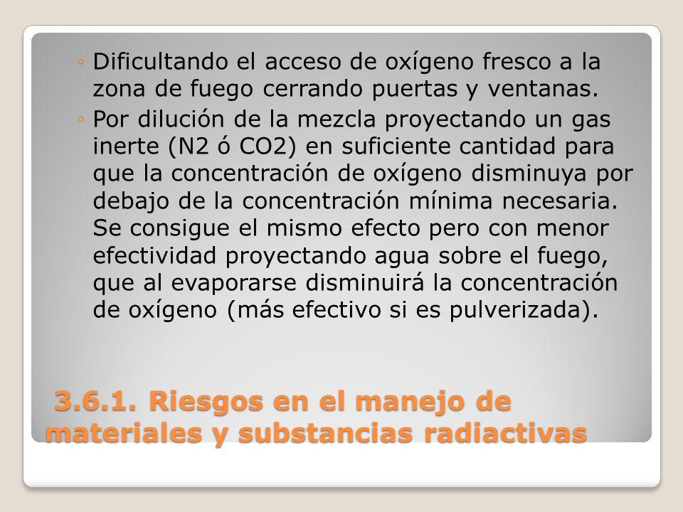 3.6.1. Riesgos en el manejo de materiales y substancias radiactivas 3.6.1. Riesgos en el manejo de materiales y substancias radiactivas Dificultando e