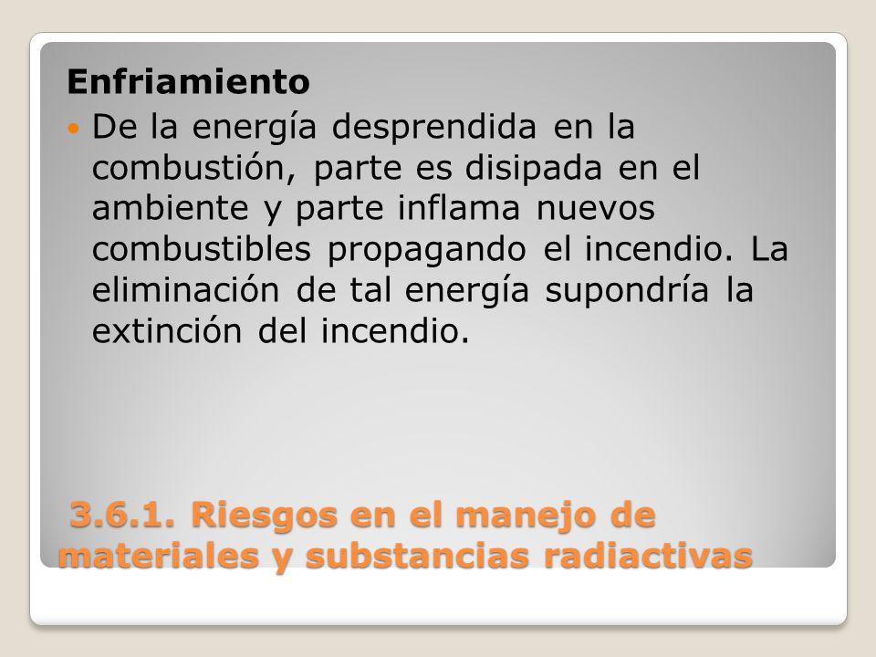 3.6.1. Riesgos en el manejo de materiales y substancias radiactivas 3.6.1. Riesgos en el manejo de materiales y substancias radiactivas Enfriamiento D