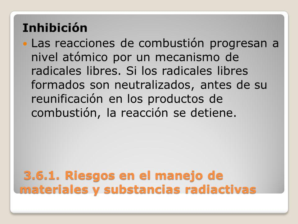 3.6.1. Riesgos en el manejo de materiales y substancias radiactivas 3.6.1. Riesgos en el manejo de materiales y substancias radiactivas Inhibición Las