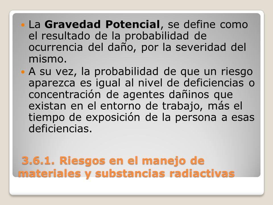 3.6.1. Riesgos en el manejo de materiales y substancias radiactivas 3.6.1. Riesgos en el manejo de materiales y substancias radiactivas La Gravedad Po