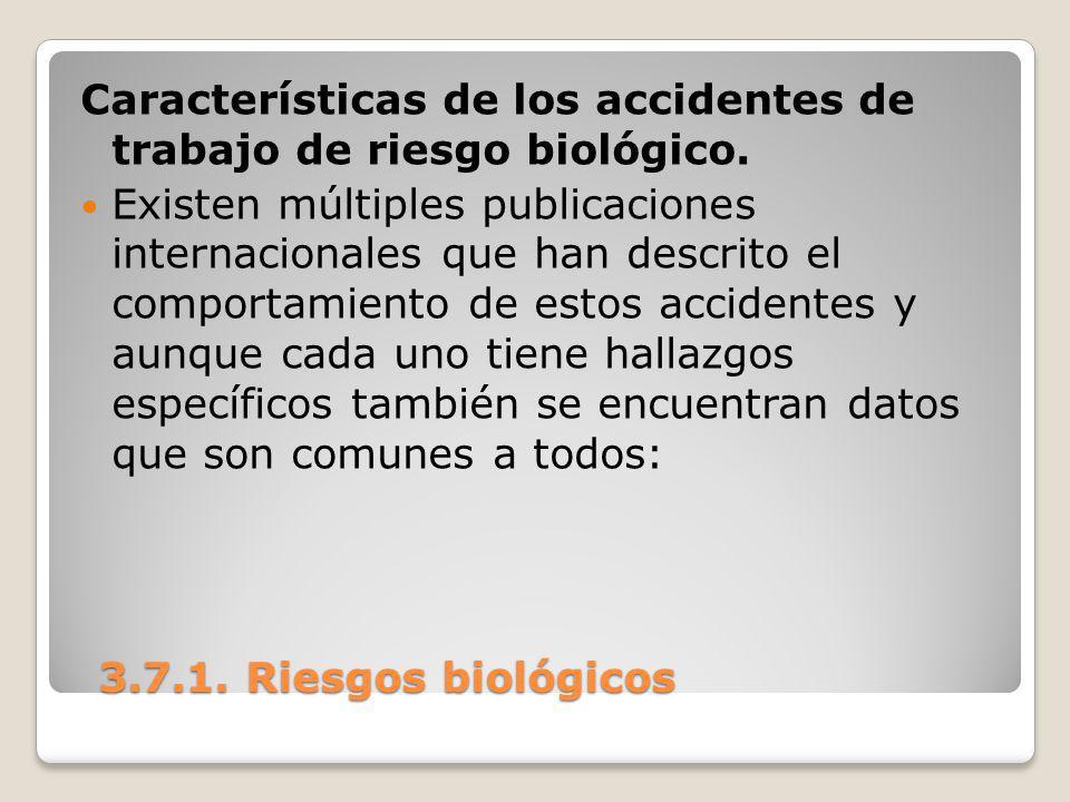 3.7.1. Riesgos biológicos 3.7.1. Riesgos biológicos Características de los accidentes de trabajo de riesgo biológico. Existen múltiples publicaciones