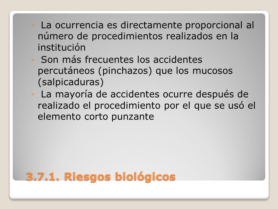 3.7.1. Riesgos biológicos 3.7.1. Riesgos biológicos La ocurrencia es directamente proporcional al número de procedimientos realizados en la institució