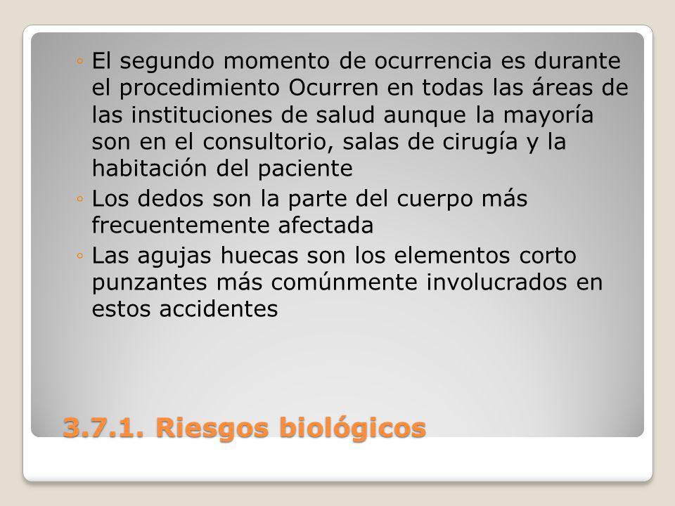 3.7.1. Riesgos biológicos 3.7.1. Riesgos biológicos El segundo momento de ocurrencia es durante el procedimiento Ocurren en todas las áreas de las ins