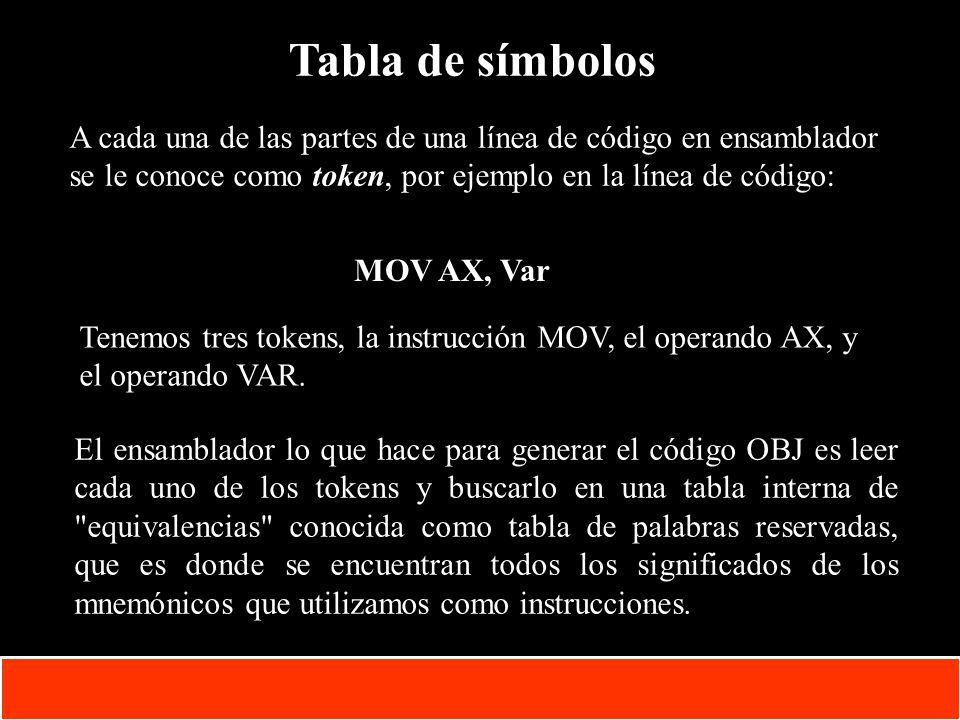 1-18 Copyright © Oracle Corporation, 2001. All rights reserved. Tabla de símbolos A cada una de las partes de una línea de código en ensamblador se le