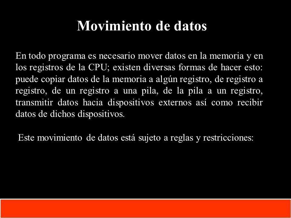 1-20 Copyright © Oracle Corporation, 2001. All rights reserved. Movimiento de datos En todo programa es necesario mover datos en la memoria y en los r