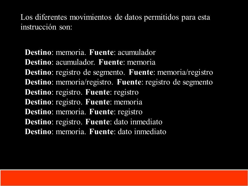 1-30 Copyright © Oracle Corporation, 2001. All rights reserved. Los diferentes movimientos de datos permitidos para esta instrucción son: Destino: mem