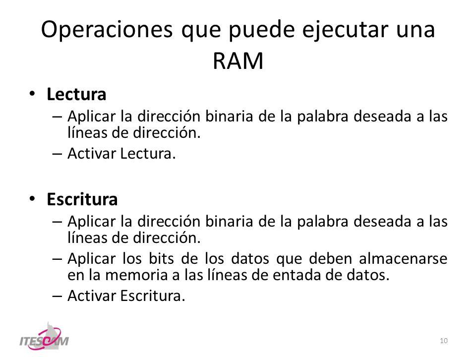 Operaciones que puede ejecutar una RAM Lectura – Aplicar la dirección binaria de la palabra deseada a las líneas de dirección. – Activar Lectura. Escr